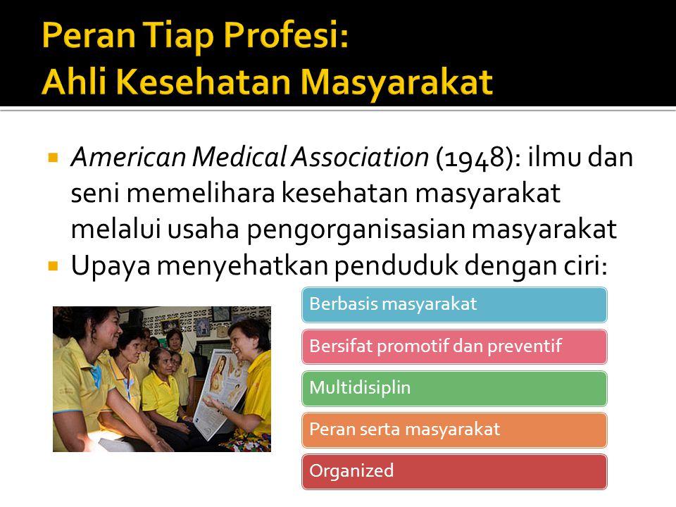  American Medical Association (1948): ilmu dan seni memelihara kesehatan masyarakat melalui usaha pengorganisasian masyarakat  Upaya menyehatkan penduduk dengan ciri: Berbasis masyarakatBersifat promotif dan preventifMultidisiplinPeran serta masyarakatOrganized
