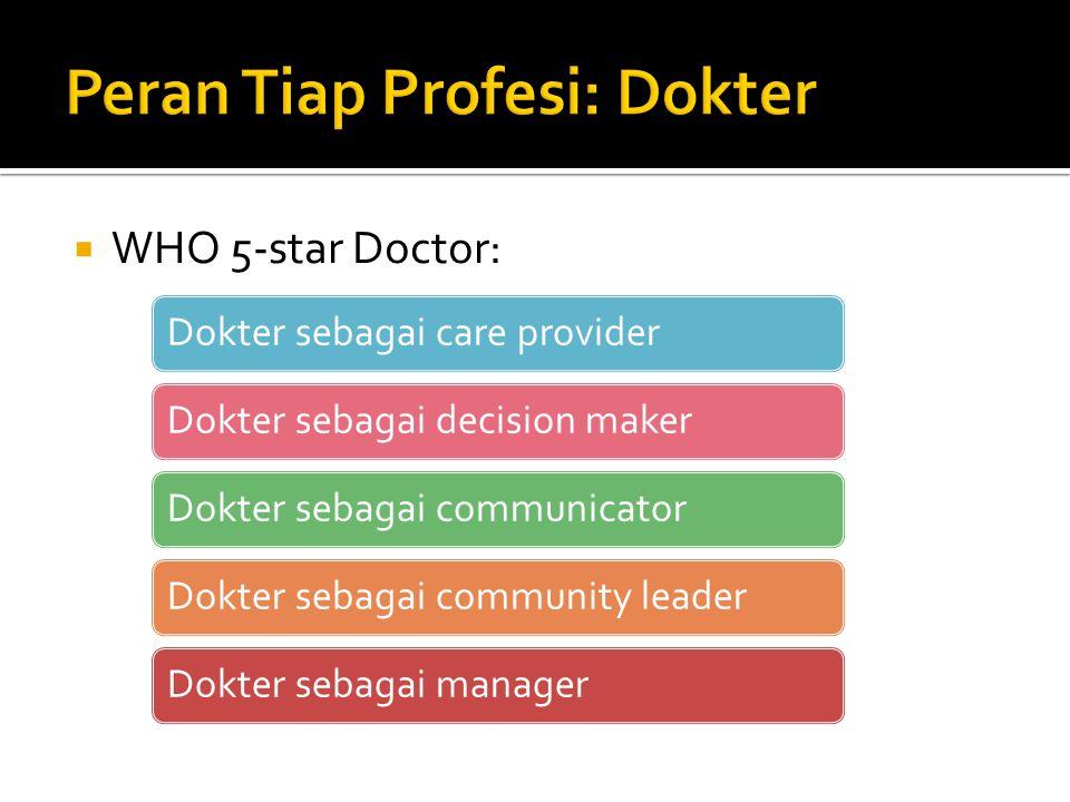 WHO 5-star Doctor: Dokter sebagai care providerDokter sebagai decision makerDokter sebagai communicatorDokter sebagai community leaderDokter sebagai manager
