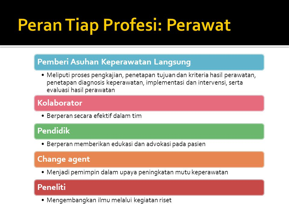 Products- oriented Patient- oriented WHO 7-stars pharmacist:  Leader  Decision maker  Communicator  Life long learner  Teacher  Care giver  Manager  Researcher PHARMACEUTICAL CARE