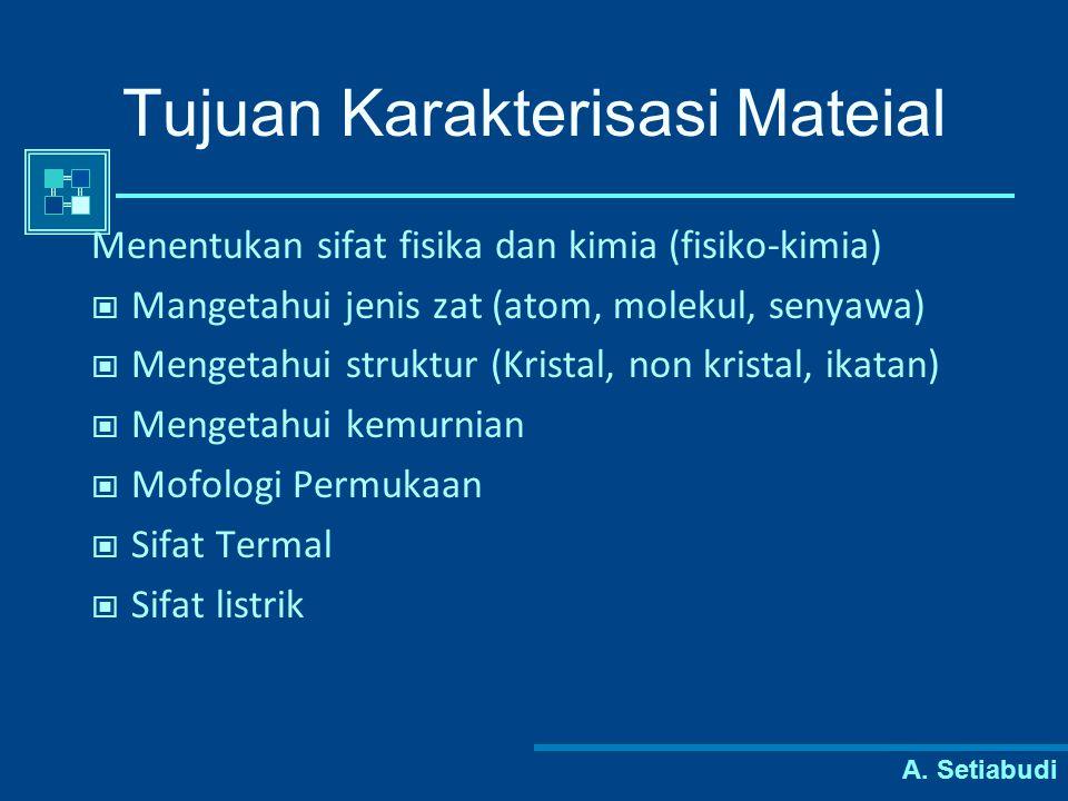 A. Setiabudi Tujuan Karakterisasi Mateial Menentukan sifat fisika dan kimia (fisiko-kimia) Mangetahui jenis zat (atom, molekul, senyawa) Mengetahui st