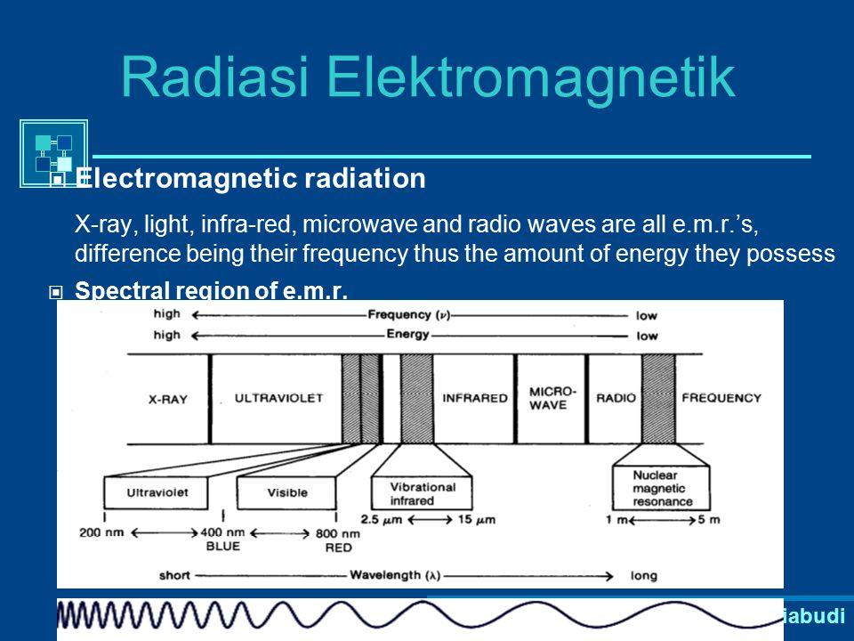 A. Setiabudi A modern Diffractometer