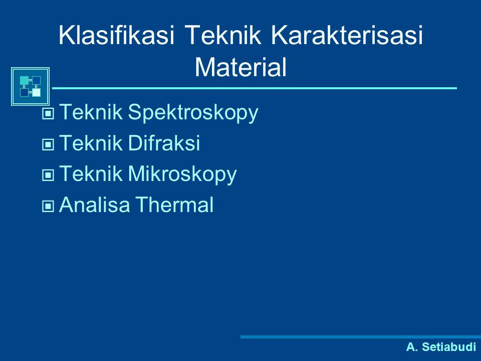 A. Setiabudi Klasifikasi Teknik Karakterisasi Material Teknik Spektroskopy Teknik Difraksi Teknik Mikroskopy Analisa Thermal