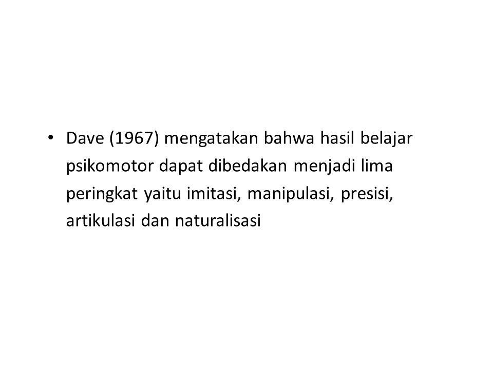 Dave (1967) mengatakan bahwa hasil belajar psikomotor dapat dibedakan menjadi lima peringkat yaitu imitasi, manipulasi, presisi, artikulasi dan natura