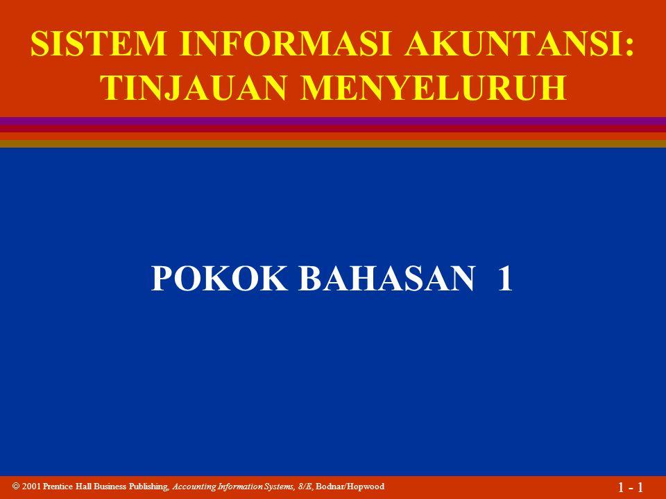  2001 Prentice Hall Business Publishing, Accounting Information Systems, 8/E, Bodnar/Hopwood 1 - 1 SISTEM INFORMASI AKUNTANSI: TINJAUAN MENYELURUH PO