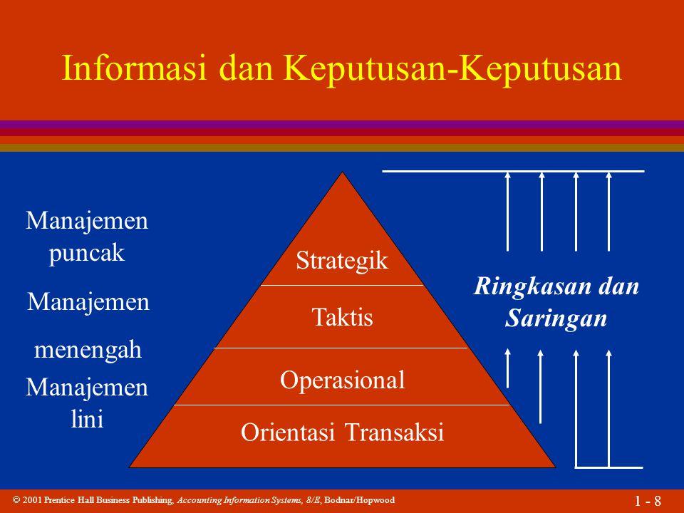  2001 Prentice Hall Business Publishing, Accounting Information Systems, 8/E, Bodnar/Hopwood 1 - 8 Informasi dan Keputusan-Keputusan Strategik Taktis