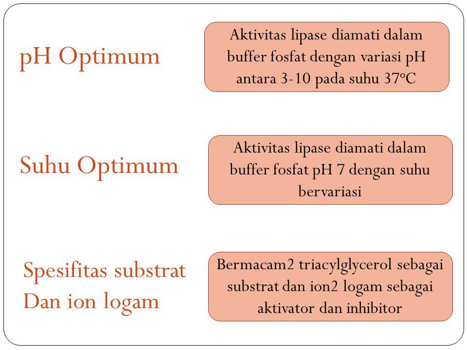 Suhu Optimum Aktivitas lipase diamati dalam buffer fosfat pH 7 dengan suhu bervariasi pH Optimum Aktivitas lipase diamati dalam buffer fosfat dengan variasi pH antara 3-10 pada suhu 37 o C Spesifitas substrat Dan ion logam Bermacam2 triacylglycerol sebagai substrat dan ion2 logam sebagai aktivator dan inhibitor