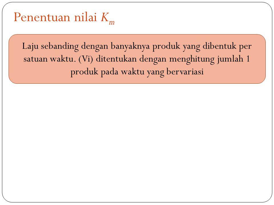 Penentuan nilai K m Laju sebanding dengan banyaknya produk yang dibentuk per satuan waktu.