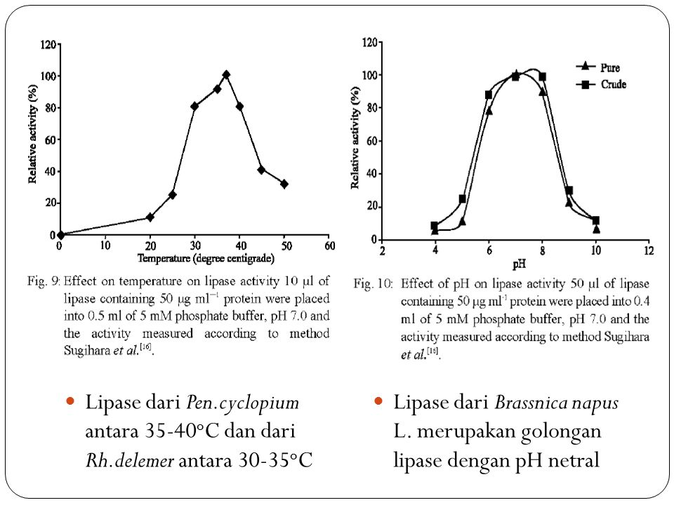 how does temperature affect the ka of acetic acid An acid-base indicator is a weak organic acid or weak organic base that shows a color change between the acid or base and the conjugate form or if we just consider the acid form, we see from a definition of the dissociation constant k a , that the color change is determined by the hydronium ion concentration.