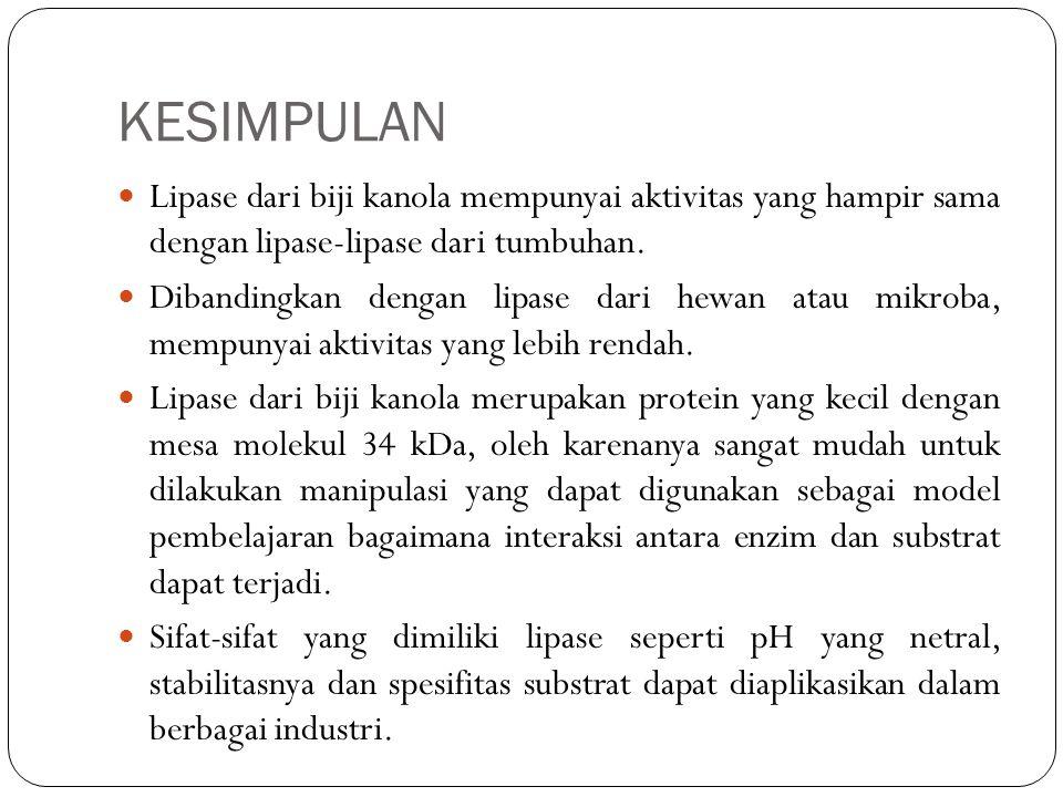 KESIMPULAN Lipase dari biji kanola mempunyai aktivitas yang hampir sama dengan lipase-lipase dari tumbuhan.