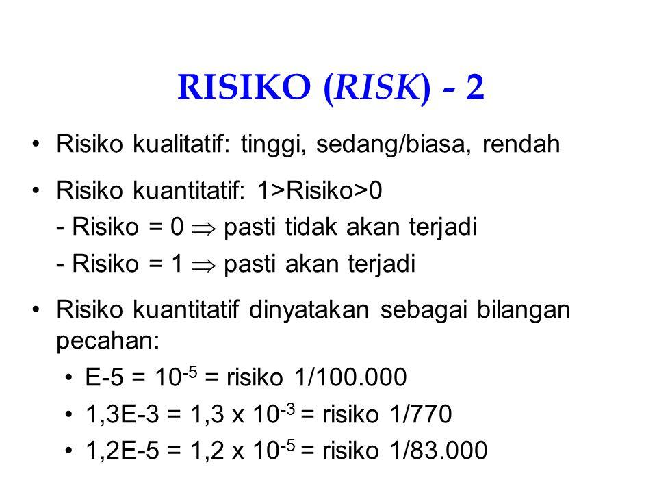 RISIKO ( RISK ) – 1 Prakiraan probabilitas bahwa suatu dampak yang merugikan kesehatan mungkin terjadi sebagai akibat pajanan zat-zat kimia dalam juml