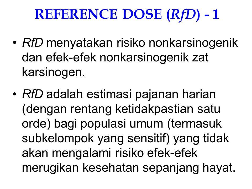 EVALUASI EFEK SISTEMIK - 2 RfD = human dose, NOAEL atau LOAEL = experimental dose No Observed Adverse Effect Level: dosis tertinggi toksisitas kronik