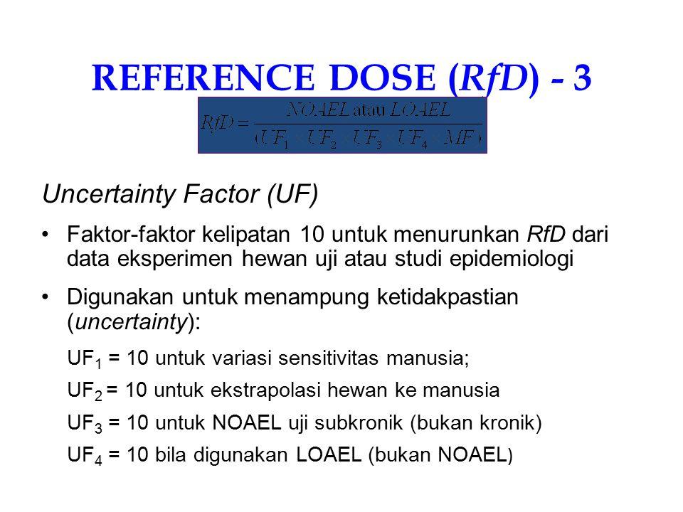 REFERENCE DOSE ( RfD ) - 2 RfD bukanlah direct estimator risiko, melainkan titik rujukan (referensi) untuk menduga efek- efek yang potensial (bukan hanya yang aktual).