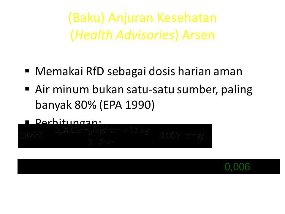 Dosis-Respon Beberapa Risk Agent