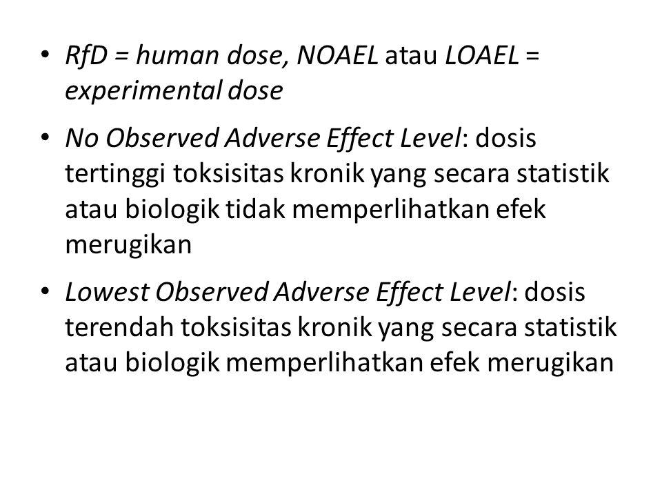 KARAKTERISASI RISIKO Risiko nonkarsinogenik yang bersifat sistemik dihitung dengan menggabungan exposure assessment dan dose-respons assessment, dinya