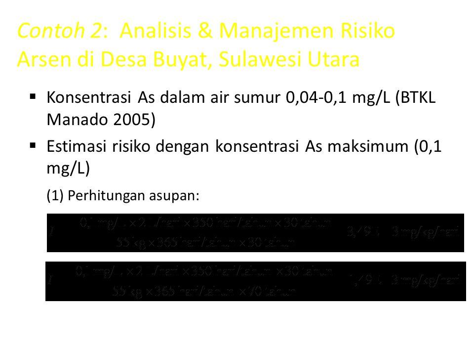 Contoh 1: Perhitungan Intake NO 2 dan Indeks Bahaya (RQ) (data dari Tabel 1) NO 2 = 49,7  g/M 3 (arithmetic mean) RfC-NO 2 = 0,02 mg/kg/hari (US-EPA, 1990) Karena RQ<1, pajanan 49,7  g NO 2 /M 3 udara selama 14 tahun untuk orang dengan berat badan 45 kg aman bagi kesehatan, jika pola pajanannya 14 jam per hari selama 350 hari per tahun.