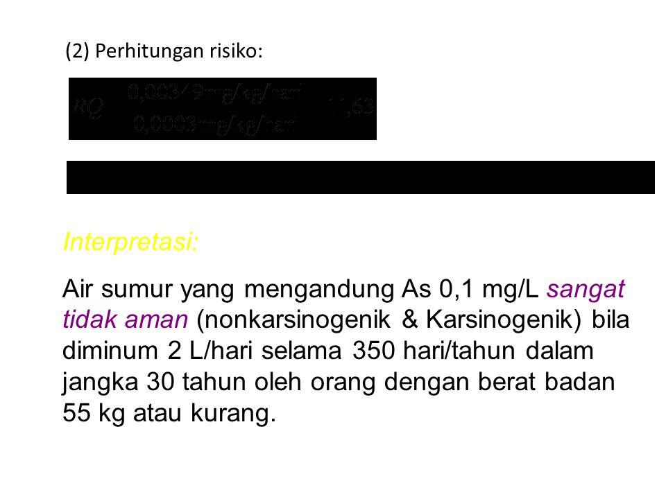 Contoh 2: Analisis & Manajemen Risiko Arsen di Desa Buyat, Sulawesi Utara  Konsentrasi As dalam air sumur 0,04-0,1 mg/L (BTKL Manado 2005)  Estimasi risiko dengan konsentrasi As maksimum (0,1 mg/L) (1) Perhitungan asupan: