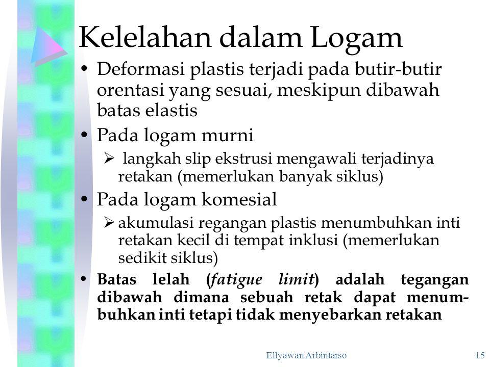 Ellyawan Arbintarso 15 Kelelahan dalam Logam Deformasi plastis terjadi pada butir-butir orentasi yang sesuai, meskipun dibawah batas elastis Pada loga