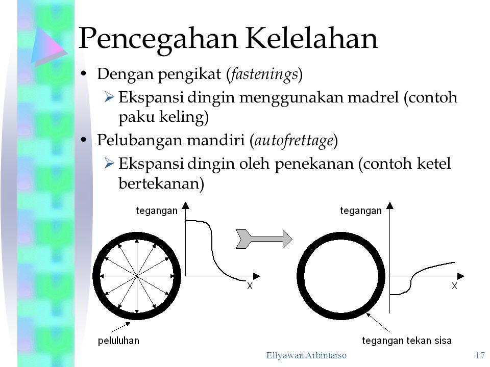 Ellyawan Arbintarso 17 Pencegahan Kelelahan Dengan pengikat ( fastenings )  Ekspansi dingin menggunakan madrel (contoh paku keling) Pelubangan mandir