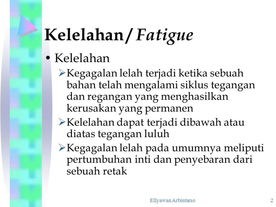 Ellyawan Arbintarso 3 Penyebab Kelelahan Kelelahan yang dikontrol oleh tegangan  Lengkung rotasi ( rotating bending )  Getaran ( vibration )  Penekanan ( pressurisation )  Kontak Gelinding ( rolling contacts ) Kelelahan yang dikontrol oleh regangan  Siklus termal ( thermal cycles )  Takikan besar ( severe notches )  Terbuka/tertutup Umur lelah ( fatigue life ) biasanya 10 7 siklus Perkiraan dari jumlah siklus yang dialami oleh suatu piston mobil lebih dari 100.000 mil (~330.000 km)