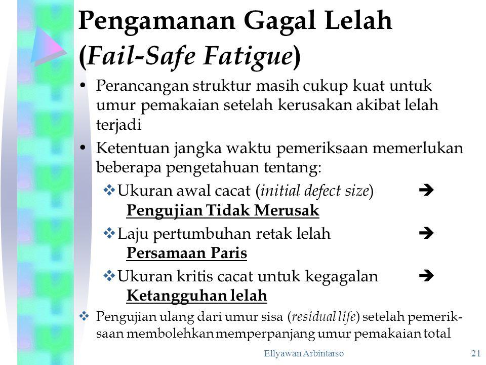Ellyawan Arbintarso 21 Pengamanan Gagal Lelah ( Fail-Safe Fatigue ) Perancangan struktur masih cukup kuat untuk umur pemakaian setelah kerusakan akiba