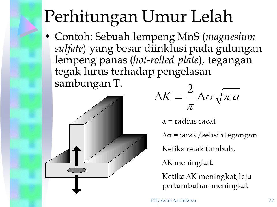 Ellyawan Arbintarso 22 Perhitungan Umur Lelah Contoh: Sebuah lempeng MnS ( magnesium sulfate ) yang besar diinklusi pada gulungan lempeng panas ( hot-