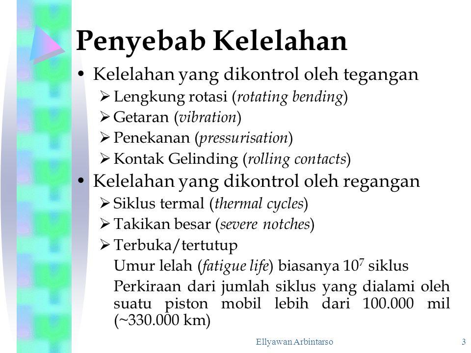 Ellyawan Arbintarso 3 Penyebab Kelelahan Kelelahan yang dikontrol oleh tegangan  Lengkung rotasi ( rotating bending )  Getaran ( vibration )  Penek