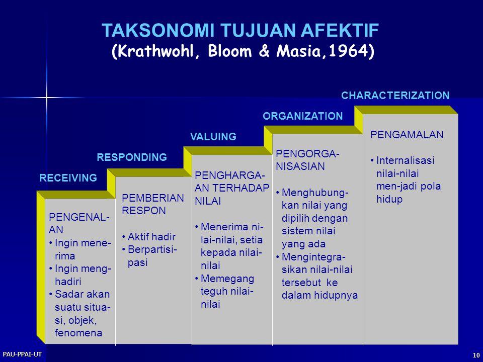 PAU-PPAI-UT 9 TAKSONOMI TUJUAN PSIKOMOTOR (Harrow, 1972) NATURALISASI * Melakukan gerak secara wajar dan efisien PERANGKAIAN * Merangkaikan berbagai g