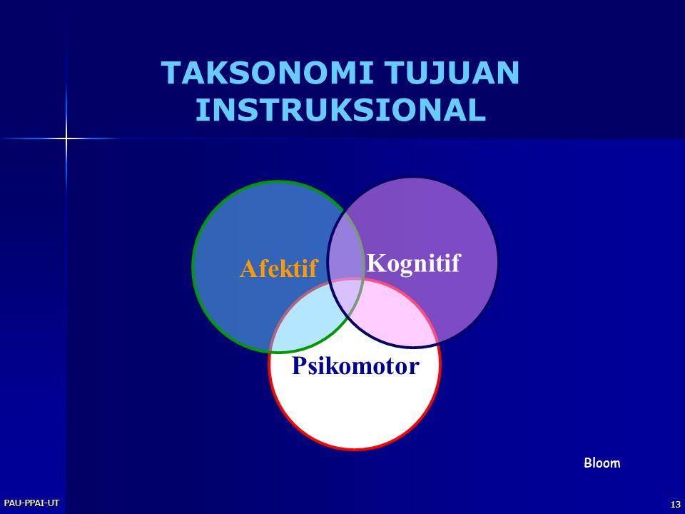 PAU-PPAI-UT 12 Integrasi Tujuan Dalam Pembelajaran Aspek Kognitif, Afektif, dan Psikomotor bukan merupakan hal yang saling terpisah, tetapi saling mel