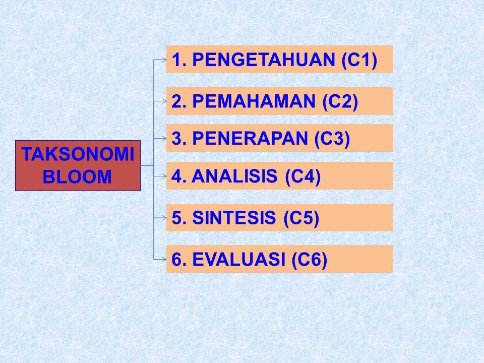 TAKSONOMI BLOOM 1. PENGETAHUAN (C1) 2. PEMAHAMAN (C2) 3. PENERAPAN (C3) 4. ANALISIS (C4) 5. SINTESIS (C5) 6. EVALUASI (C6)