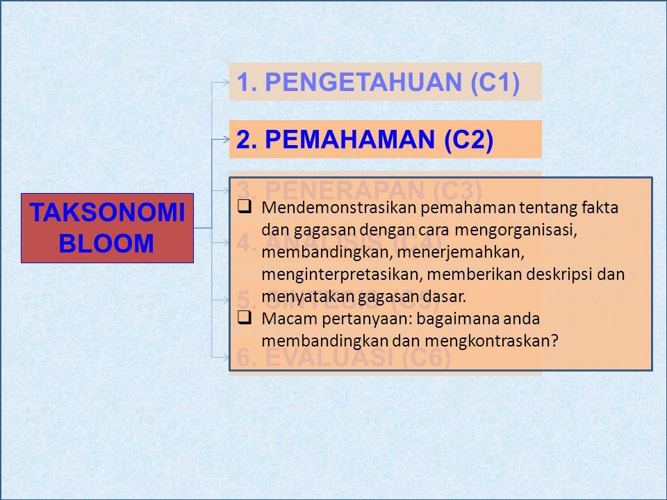 TAKSONOMI BLOOM 1. PENGETAHUAN (C1) 2. PEMAHAMAN (C2) 3. PENERAPAN (C3) 4. ANALISIS (C4) 5. SINTESIS (C5) 6. EVALUASI (C6) TAKSONOMI BLOOM 2. PEMAHAMA