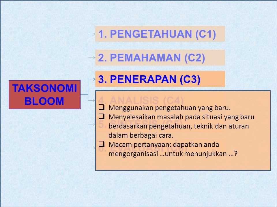 TAKSONOMI BLOOM 1. PENGETAHUAN (C1) 2. PEMAHAMAN (C2) 3. PENERAPAN (C3) 4. ANALISIS (C4) 5. SINTESIS (C5) 6. EVALUASI (C6) TAKSONOMI BLOOM 3. PENERAPA