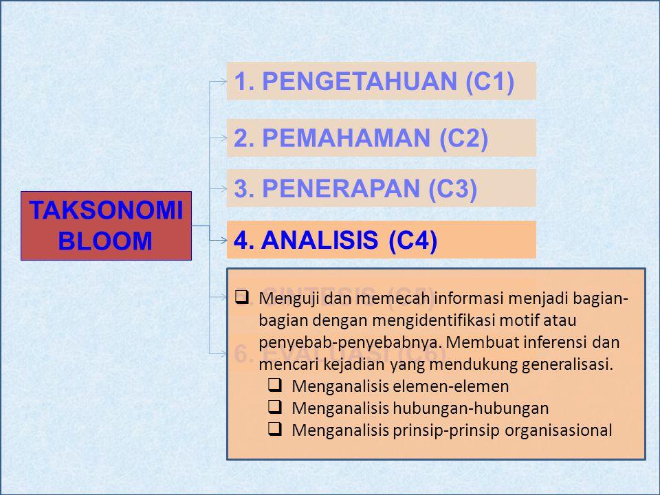 TAKSONOMI BLOOM 1. PENGETAHUAN (C1) 2. PEMAHAMAN (C2) 3. PENERAPAN (C3) 4. ANALISIS (C4) 5. SINTESIS (C5) 6. EVALUASI (C6) TAKSONOMI BLOOM 4. ANALISIS