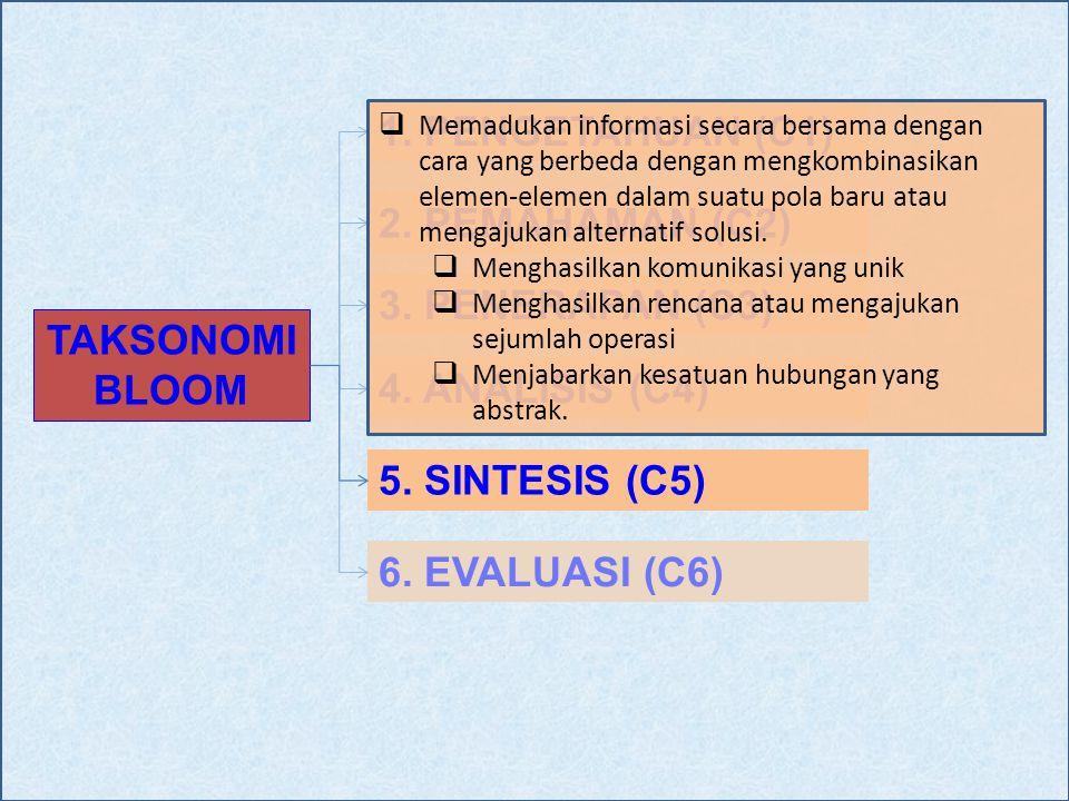 TAKSONOMI BLOOM 1. PENGETAHUAN (C1) 2. PEMAHAMAN (C2) 3. PENERAPAN (C3) 4. ANALISIS (C4) 5. SINTESIS (C5) 6. EVALUASI (C6) TAKSONOMI BLOOM 5. SINTESIS