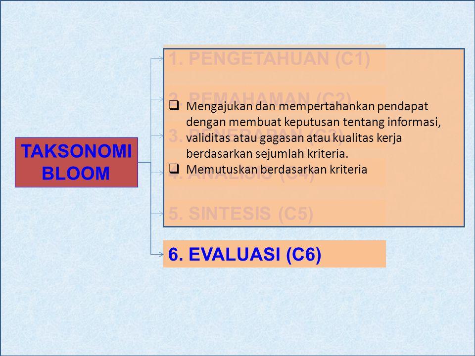 TAKSONOMI BLOOM 1. PENGETAHUAN (C1) 2. PEMAHAMAN (C2) 3. PENERAPAN (C3) 4. ANALISIS (C4) 5. SINTESIS (C5) 6. EVALUASI (C6) TAKSONOMI BLOOM 6. EVALUASI