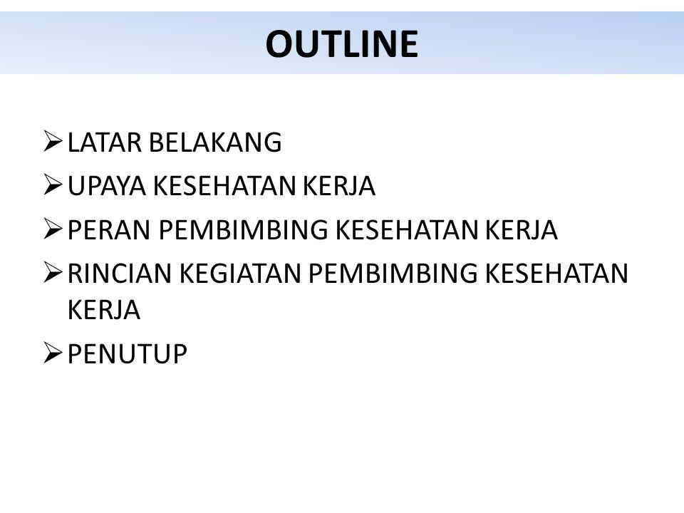 3 DATA KOMPOSISI PENDUDUK INDONESIA (BPS, Pebruari 2012) ANGKATAN KERJA: 120,4 jt BEKERJA  112,8 jt (93%) Menengah/Besar  42,1 jt (37%)Menengah/Besar  42,1 jt (37%) Micro/Kecil  70,7(63%)Micro/Kecil  70,7(63%) PENGANGGURAN 7,7 jt Laki-laki  64.539.117 (62%) Perempuan  39.946.327 (38%) PENDUDUK INDONESIA 238,22 JUTA ± 25 JT USIA REPRODUKSI 3