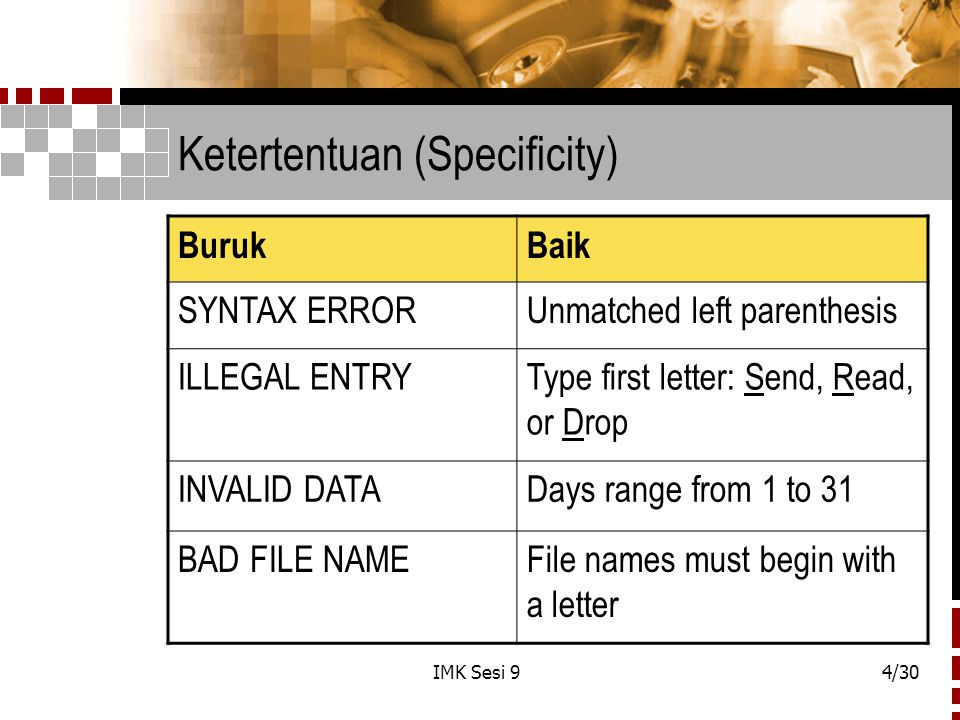 IMK Sesi 94/30 Ketertentuan (Specificity) BurukBaik SYNTAX ERRORUnmatched left parenthesis ILLEGAL ENTRYType first letter: Send, Read, or Drop INVALID
