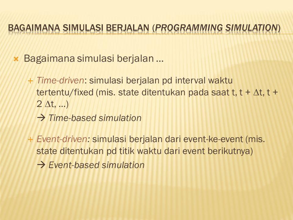  Bagaimana simulasi berjalan …  Time-driven: simulasi berjalan pd interval waktu tertentu/fixed (mis. state ditentukan pada saat t, t +  t, t + 2 