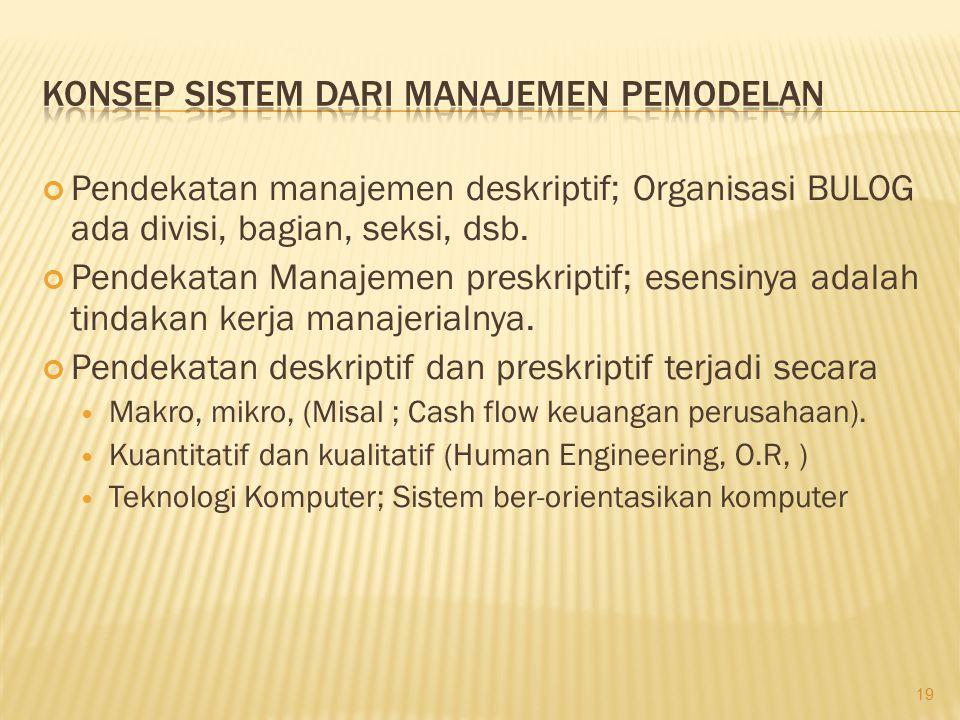 Pendekatan manajemen deskriptif; Organisasi BULOG ada divisi, bagian, seksi, dsb. Pendekatan Manajemen preskriptif; esensinya adalah tindakan kerja ma