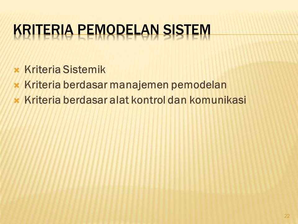  Kriteria Sistemik  Kriteria berdasar manajemen pemodelan  Kriteria berdasar alat kontrol dan komunikasi 22