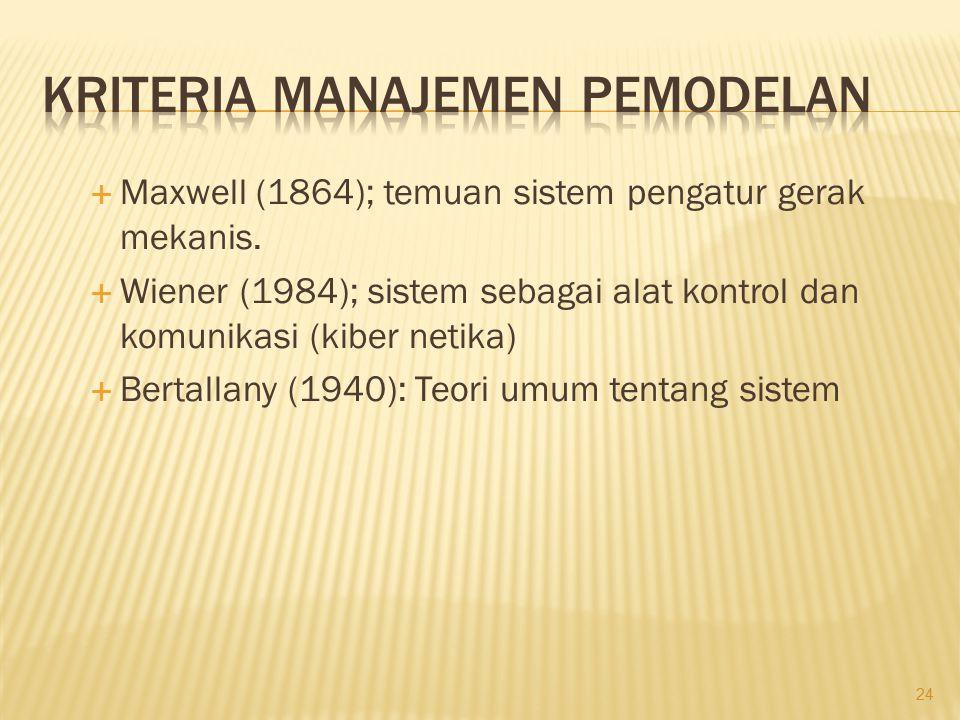  Maxwell (1864); temuan sistem pengatur gerak mekanis.  Wiener (1984); sistem sebagai alat kontrol dan komunikasi (kiber netika)  Bertallany (1940)