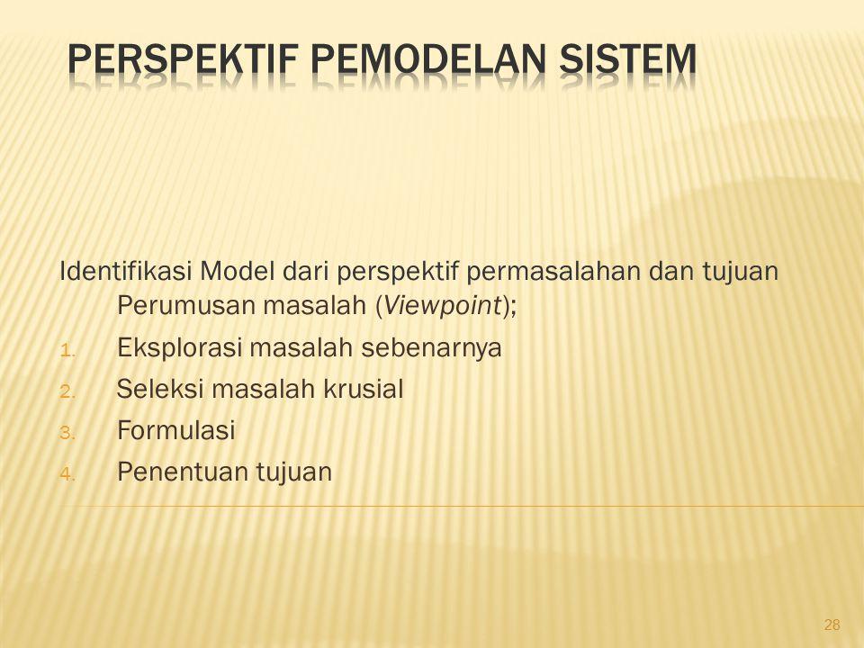 Identifikasi Model dari perspektif permasalahan dan tujuan Perumusan masalah (Viewpoint); 1. Eksplorasi masalah sebenarnya 2. Seleksi masalah krusial