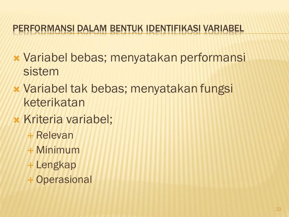  Variabel bebas; menyatakan performansi sistem  Variabel tak bebas; menyatakan fungsi keterikatan  Kriteria variabel;  Relevan  Minimum  Lengkap