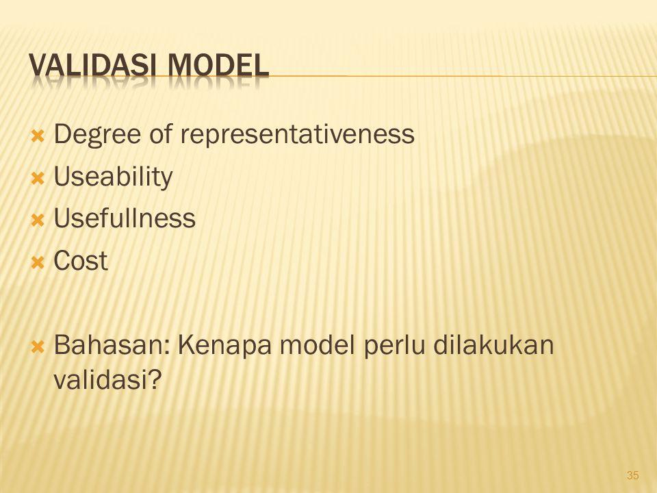  Degree of representativeness  Useability  Usefullness  Cost  Bahasan: Kenapa model perlu dilakukan validasi? 35