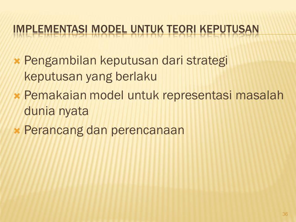  Pengambilan keputusan dari strategi keputusan yang berlaku  Pemakaian model untuk representasi masalah dunia nyata  Perancang dan perencanaan 36