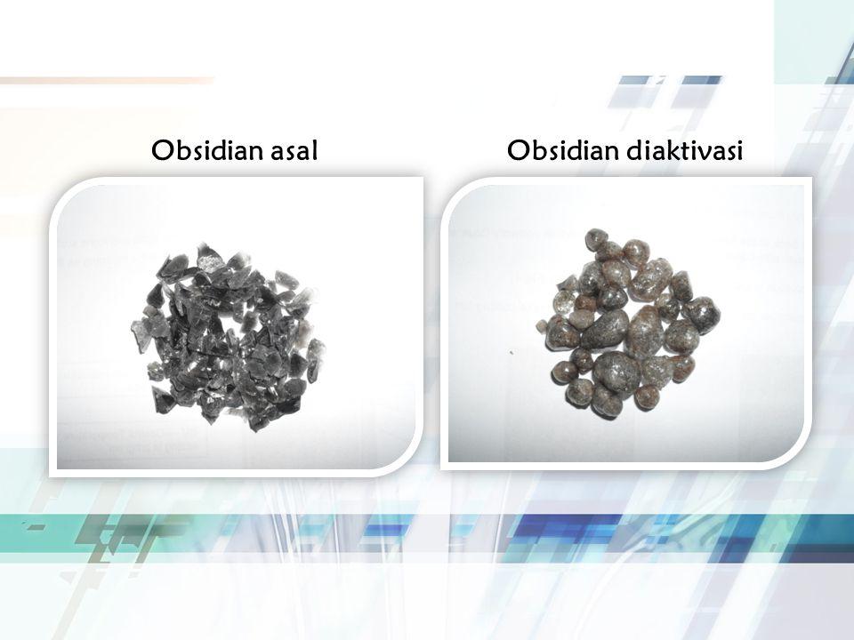 Obsidian asalObsidian diaktivasi