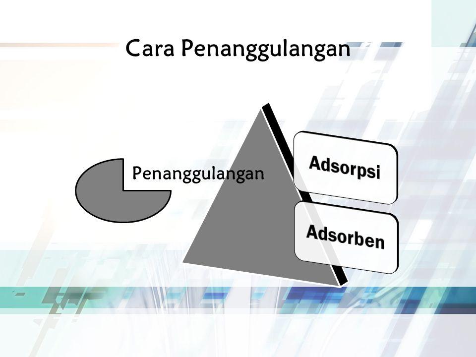 Tujuan Penelitian  Menentukan sifat fisik dan kimia obsidian dari Samarang-Garut  Menentukan kemampuan adsorpsi obsidian yang diaktivasi pada suhu 930 o C  Membandingkan kemampuan adsorpsi obsidian diaktivasi dengan yang tidak diaktivasi