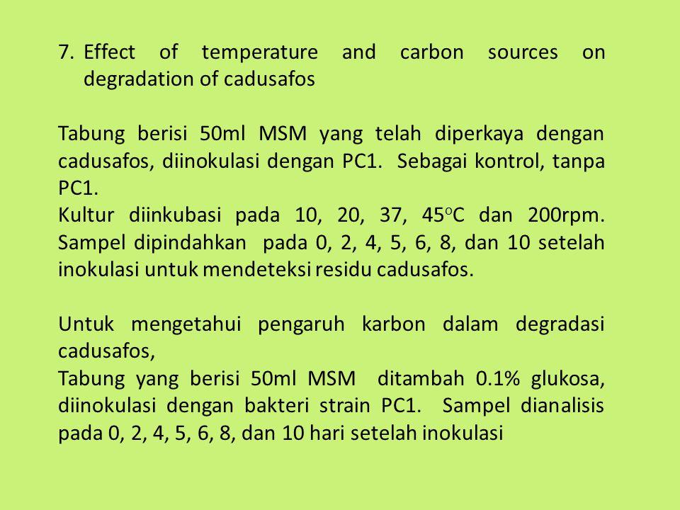 7.Effect of temperature and carbon sources on degradation of cadusafos Tabung berisi 50ml MSM yang telah diperkaya dengan cadusafos, diinokulasi denga