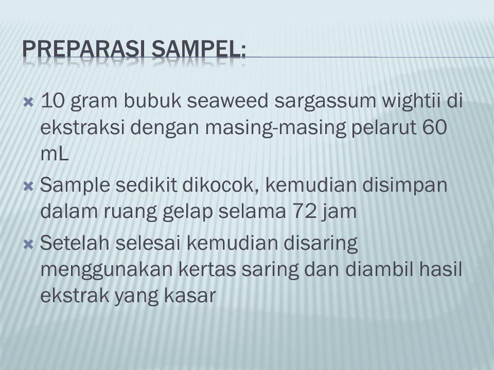  10 gram bubuk seaweed sargassum wightii di ekstraksi dengan masing-masing pelarut 60 mL  Sample sedikit dikocok, kemudian disimpan dalam ruang gela