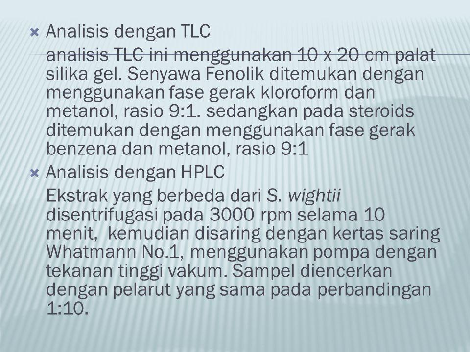  Analisis dengan TLC analisis TLC ini menggunakan 10 x 20 cm palat silika gel. Senyawa Fenolik ditemukan dengan menggunakan fase gerak kloroform dan