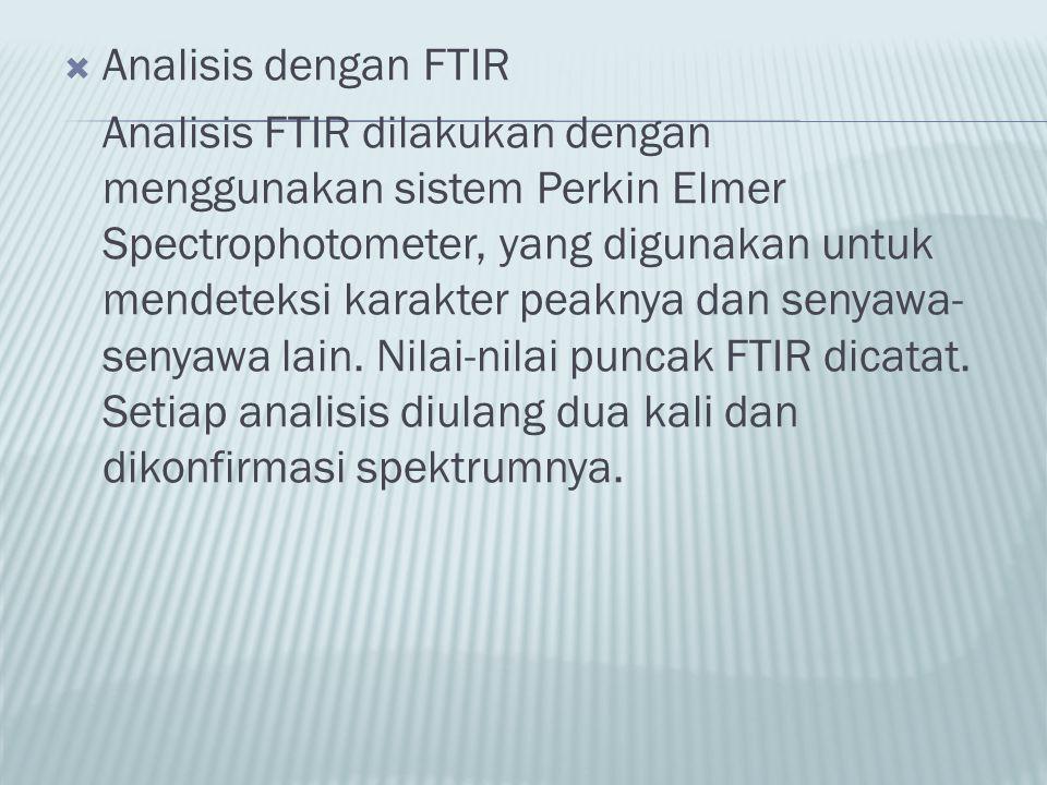  Analisis dengan FTIR Analisis FTIR dilakukan dengan menggunakan sistem Perkin Elmer Spectrophotometer, yang digunakan untuk mendeteksi karakter peak